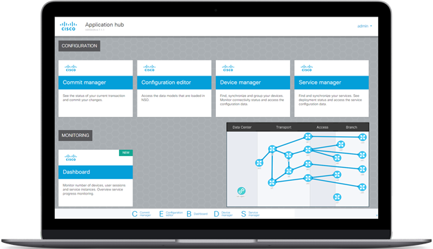 NSO demo Cisco Network Services Orchestrator