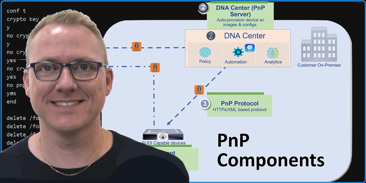 Cisco DNA Center PnP Plug and Play Zero Touch Deployment Conscia