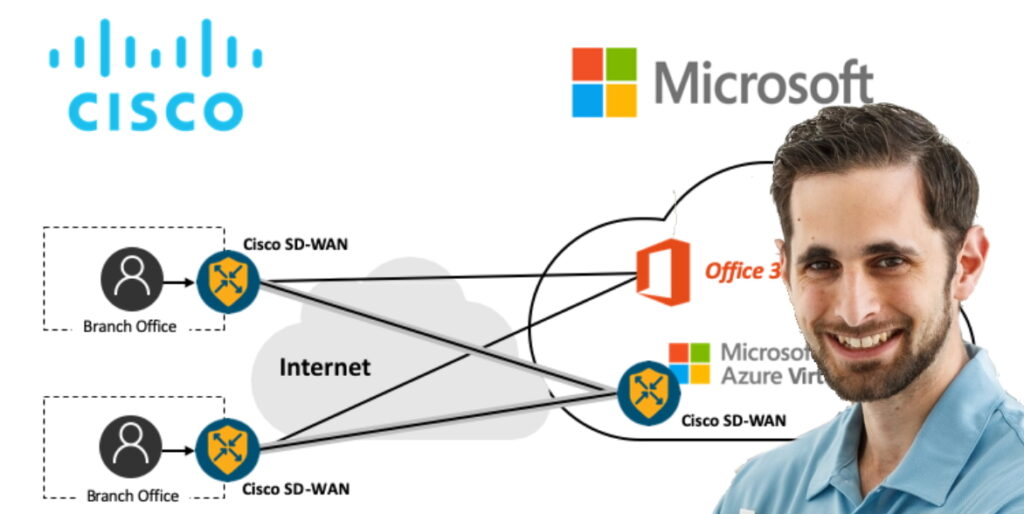 Cisco SD WAN Azure Virtual WAN - Daniel Dib CCDE Conscia