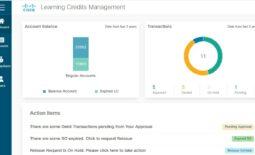 Cisco utbildning LCMT Learning Credits Management Tool