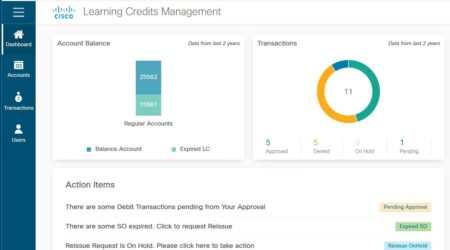 Cisco utbildning LCMT Learning Credits Management Tool