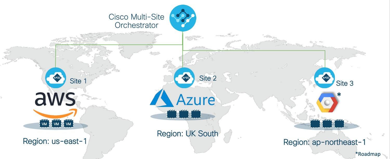 Cisco Multi-Cloud AWS Azure GCP Amazon Web Services Hybridmoln