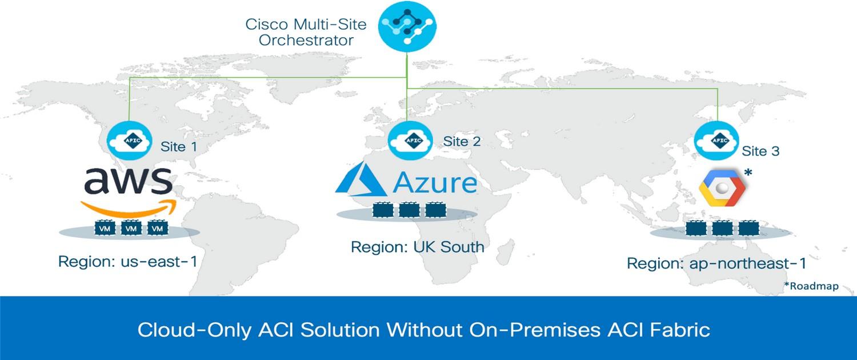 Cisco molnbaserad ACI MSO Amazon AWS Azure Google Cloud GCP hybridmoln