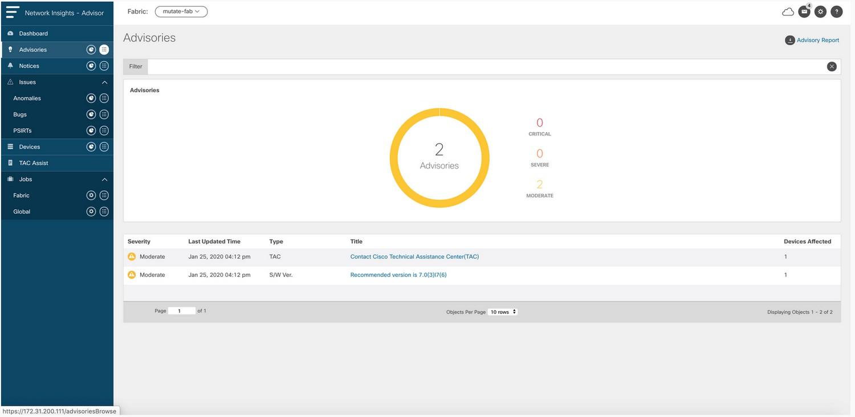 Cisco Network Insights Advisor PSIRT råd datacenter nätverk