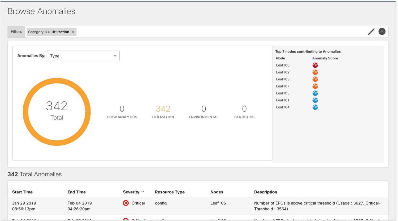 Automatisera med Cisco Intersight Network Insights-Resources