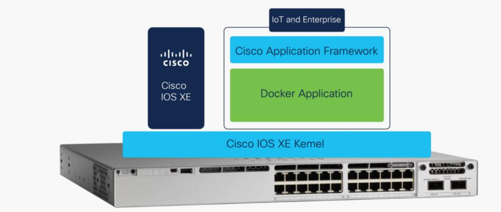Cisco Catalyst 9000 DNA nu med ThousandEyes SaaS
